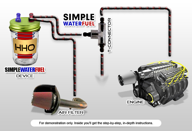 Simplewaterfuel Hydrogen Fuel Conversion Kit - www.genepax.com